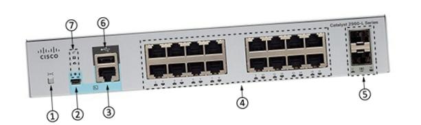WS-C2960L-16PS-LL 16 Port Poe Gigabit Switch , Cisco Catalyst 2960 L Series Switches